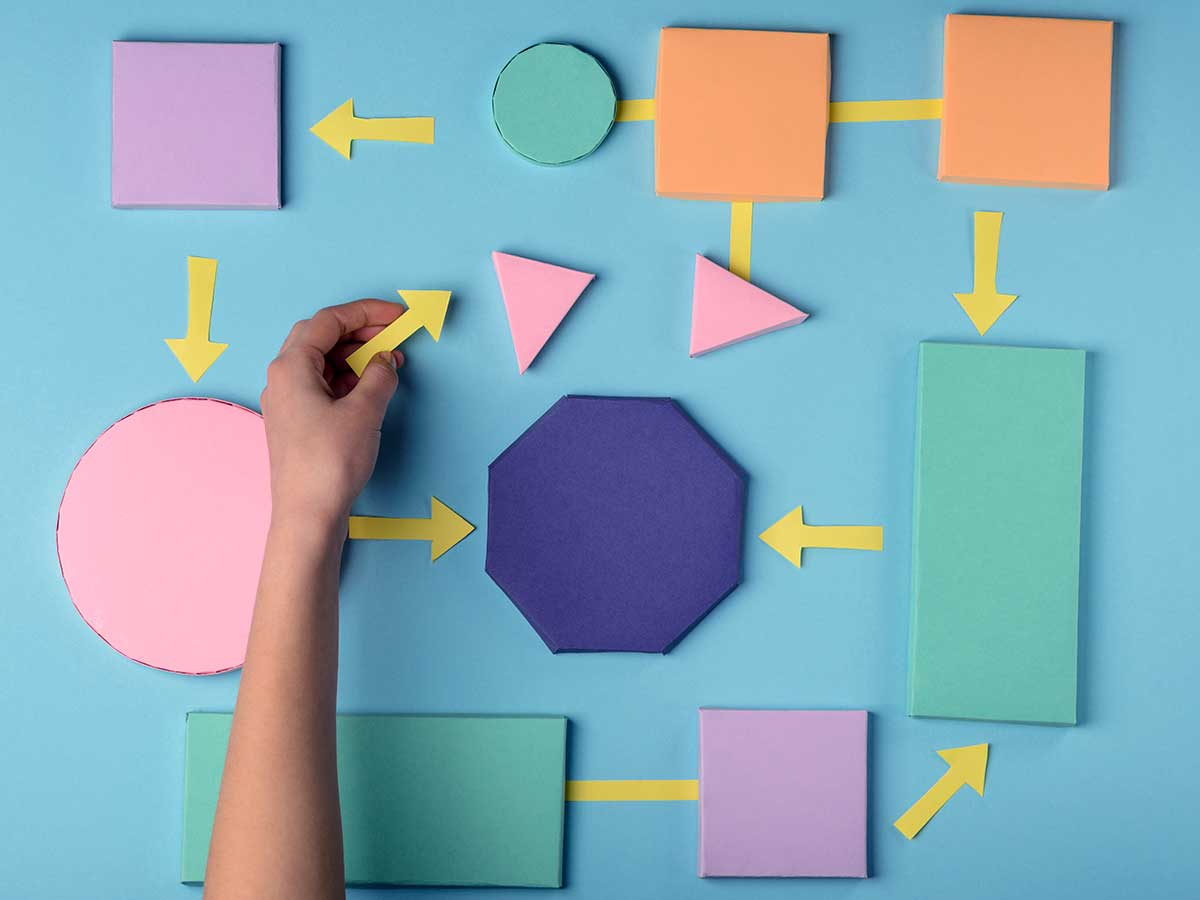 Woman positioning color arrows between paper blocks creating a algorithm-decision-making chart