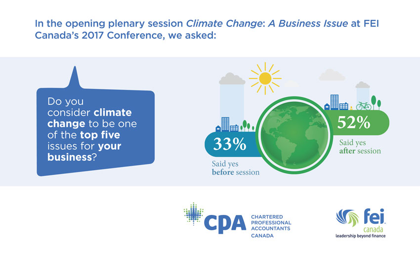 CPA climate polling infographic